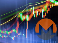 Crypto Market Wrap: Monero Leads Markets in Weekend Consolidation