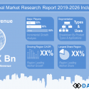 Automated Cell Culture Market Outlook 2020: Global Topmost Companies, ...