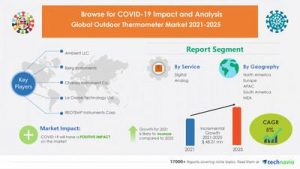 Outdoor Thermometer Market to Grow by USD 48.01 Million during 2021-20...